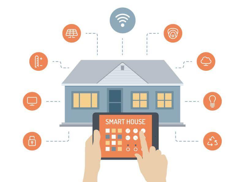 smart home cena
