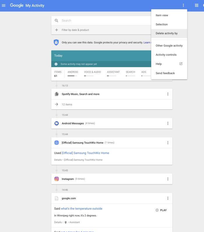 gromadzenie danych Google